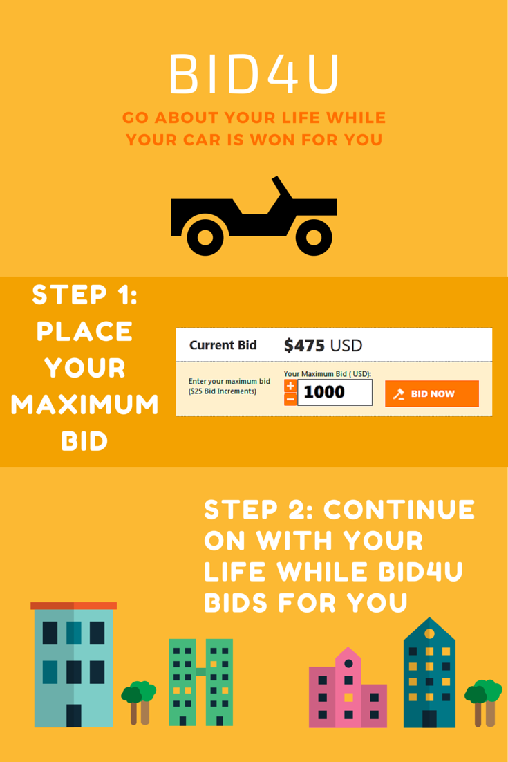 Place your maximum bid and continue on with your life