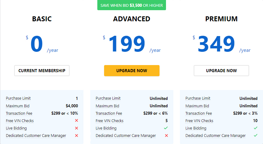 AutoBidMaster Membership Pricing
